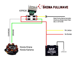 wiring diagram kelistrikan vario 125 wiring image wiring diagram honda karisma jodebal com on wiring diagram kelistrikan vario 125
