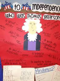 Thomas Jefferson My Chart Thomas Jefferson Anchor Chart 4th Grade Social Studies