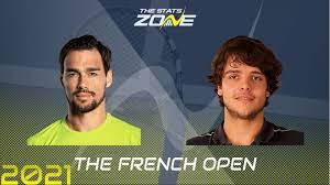 Learn more about fabio fognini and get the latest fabio fognini articles and information. Gexnwcythi3fim