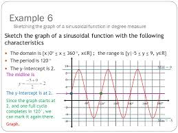 example 6 sketching the graph of a sinusoidal function in degree measure the midline is since
