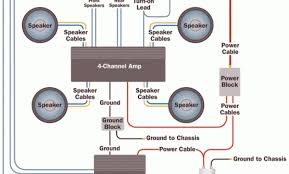 the wiring diagram wiring diagram schematic electrical drawing sub amp wiring diagram