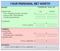 Networth Form Personal Net Worth Form Under Fontanacountryinn Com