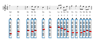 Melodica Chords Chart Melodica Omfg Hello Sheet Music Guitar Chords