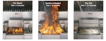 Buckeye Cable Systems Buckeye Kitchen Mister Fire Suppression Systems Monroe