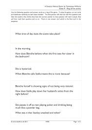 assistant manager cover letter retail vortrag dissertation medizin a streetcar d desire scene essay coursework academic service ul li scene analysis