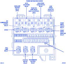 2004 chrysler sebring fuse box diagram vehiclepad 1998 chrysler sebring 2004 distribution center fuse box block circuit