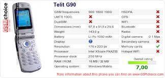 Telit G90 :: GSMchoice.com