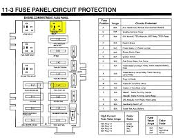 1991 ford econoline fuse diagram wiring diagram for you • 1991 ford e350 fuse box diagram 31 wiring diagram images ford e 250 fuse diagram 2007 ford econoline fuse diagram