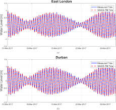 St Simons Tide Chart July 2017 Tidal Characteristics Of South Africa Sciencedirect