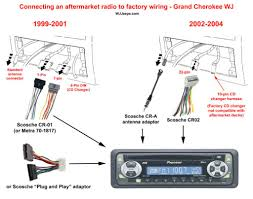 car wiring harness good of jeep grand cherokee wj upgrading the