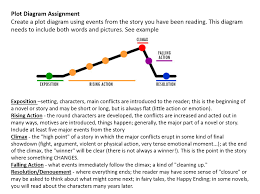 short stories english libguides at assumption college plot diagram for the three little pigs