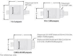 pressure transmitter wiring diagram pressure image pressure transducer wiring diagram wiring diagram and hernes on pressure transmitter wiring diagram