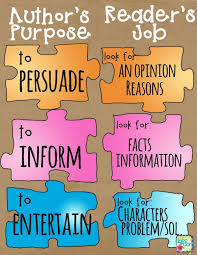 An Anchor Chart For Teaching Authors Purpose The