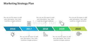 Marketing Strategy Plan Editable Powerpoint Template Marketing