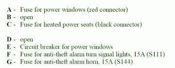 fuse mapcar wiring diagram page 424 2005 volkswagen beetle thirteenfold fuse box map
