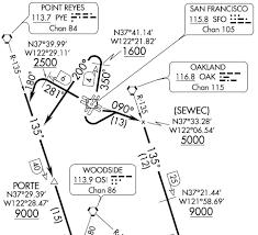 Egcc Departure Charts Captain Sim Forum Fmc Tips Tricks Procedures The Only