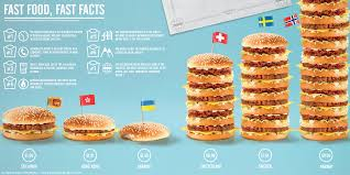 mcdonalds supersize meal. Brilliant Meal Surprised To Know That People Eat McDonalds Every Day Sometimes A  Couple Times As Depicted In The Movie  Supersize Me Scores Well Honesty On Mcdonalds Meal Z
