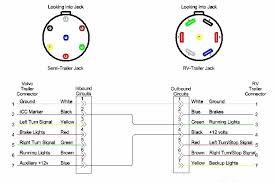 wiring diagram wiring diagram for 7 pin rv plug trailer with 4 wire trailer wiring diagram troubleshooting at Trailer Pin Wiring Diagram