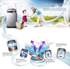 How Big Is A Washing Machine Washing Machine Gaia