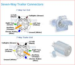 7 pin connector wiring diagram truck 7 pin tow wiring, trailer 7 way trailer plug wiring diagram gmc at 7 Pin Trailer Connector Diagram
