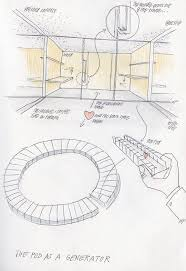 caption early sketches of the pods by norman foster show how the designers considered issues both large how each pod fits into the structure of the ring