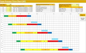 Time Chart Ontestengineering