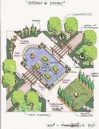 Small Picture 867 best Garden Design images on Pinterest Gardens Landscaping