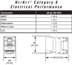 panduit cat6 jack wiring diagram panduit wiring diagrams diagram of cat5e netkey performance diagram of cat6 netkey performance