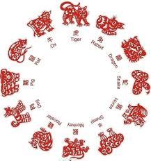 Complete Chinese Zodiac Chart Chinese Zodiac Chart 1