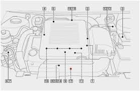2003 kia sedona engine diagram inspirational solved i have a 2004 2003 kia sedona engine diagram pretty 2003 kia spectra wiring diagram 2003 kia spectra engine of
