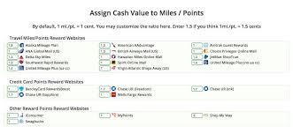 cashback monitor to maximize points