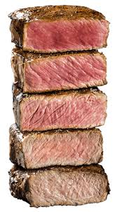 Roast Beef Temperature Chart Degree Of Doneness Rare Medium Rare Or Well Steak Its