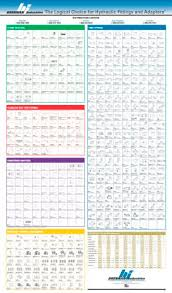 Hydraulic Fitting Chart Pdf The Logical Choice For Hydraulic Fittings And Adapters