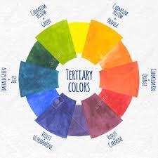 Colour Wheel Chart Colors Handmade Color Wheel Tertiary Colors Chart Vector Illustration
