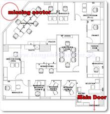 office fung shui. Feng Shui Layout Feng Shui Master Office Fung O