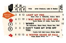 Rewinding The Charts On July 29 1967 The Doors Fire