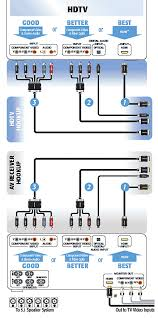 similiar playstation hd schematic keywords playstation 3 wiring diagram wiring engine diagram