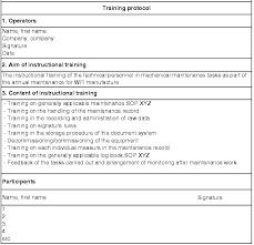 Надлежащая производственная практика qualification of water supplies figure 5 d 20 example of a training record