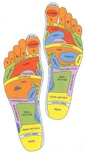 Your Guide To The Foot Reflexology Chart For Health Perks