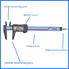 Diagram Of A Digital Caliper Get Rid Of Wiring Diagram Problem