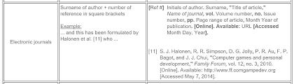 Can I Edit Citation Style And Journals Abbreviation In Endnote