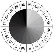 This Chart Shows The Pencil Hardness Or Softness Used To