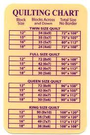 single bed quilt size – esco.site & single bed quilt size quilting charts studio quilt size chart single bed duvet  dimensions uk Adamdwight.com