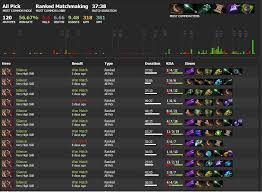 Image result for salvage early items on dota2