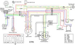 honda xrm 110 headlight wiring diagram wiring diagram honda wave 125 alpha wiring diagram jodebal