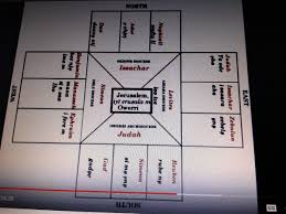 The Original Twelve Tribe Of Isreal Chart In Igboland