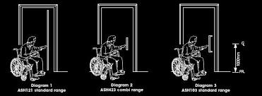 diities discrimination act door furniture on manula doors image 1
