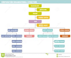Consulting Company Org Chart Corporation Organizational Structure Stock Illustration