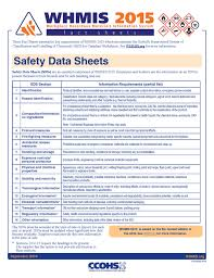 chemical information sheet whmis 2015 fact sheets
