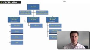 Draw Io Org Chart Template Learn Draw Io 2 How To Create Org Charts In Confluence